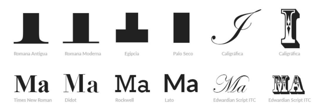 tipografia blog imagen